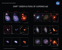 Supernova Host Galaxies