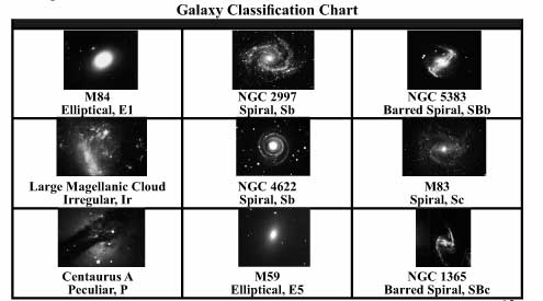 The Hidden Lives Of Galaxies Classroom Activities