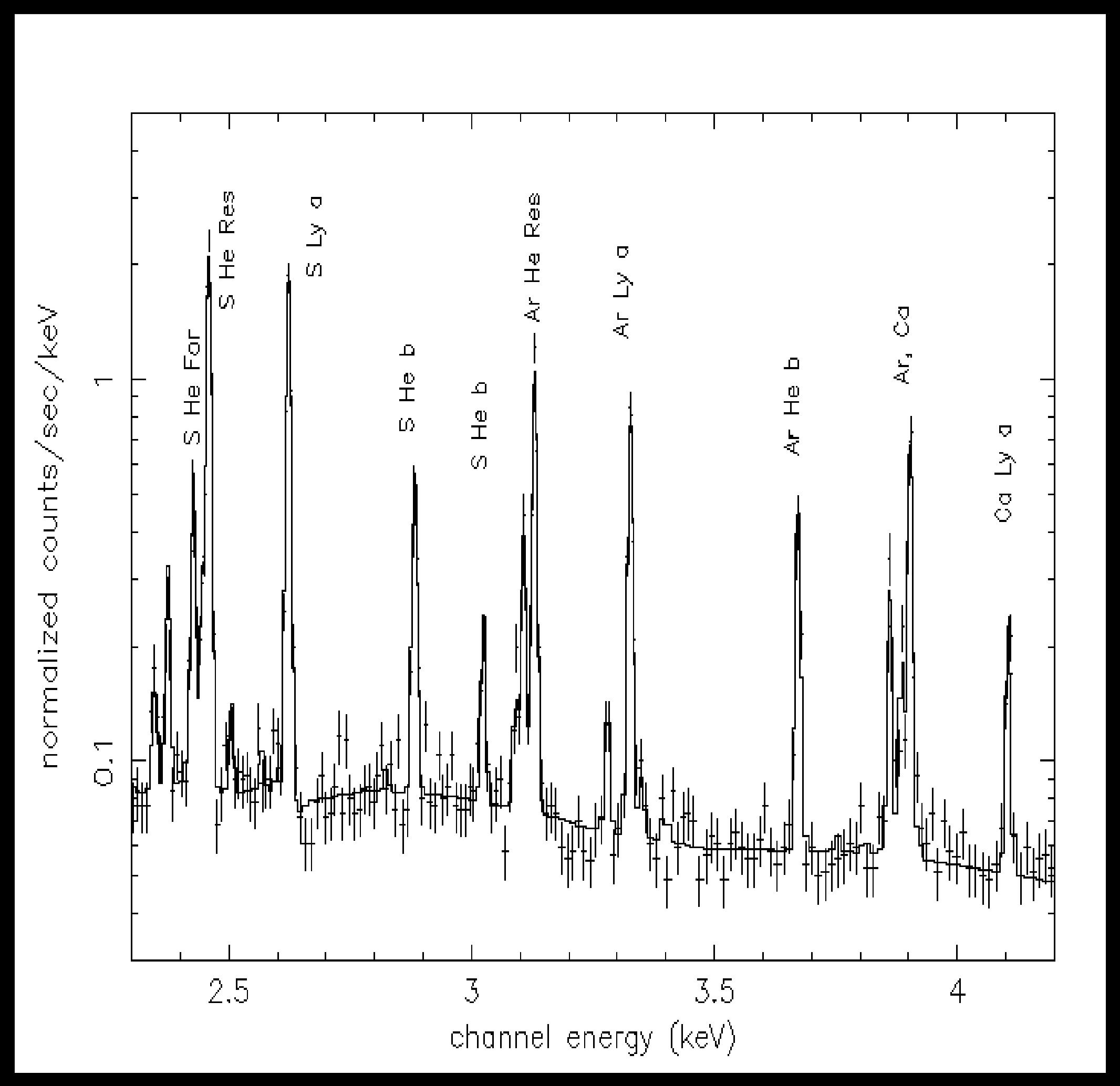 supernova remnant spectrum