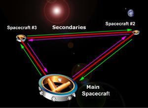 Concept laser mitarbeiter