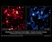 Comparison of normal matter with dark matter