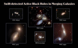 Optical images of galaxies detected by Swift