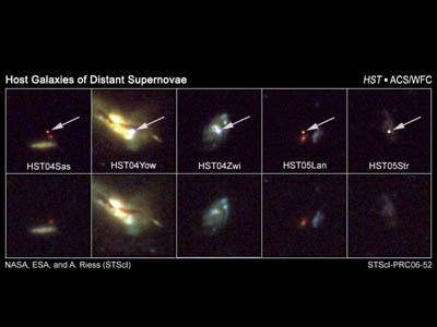 Supernova and host galaxies