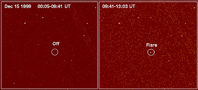 Chandra image before and during flare