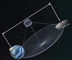 artist concept of space interferometry with the Spectr-R radio observatory