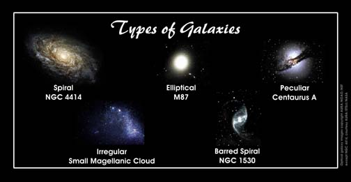[Image: Galaxies_types.jpg]