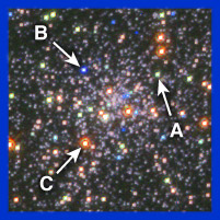 Stars: A is yellow, B is blue, C is red