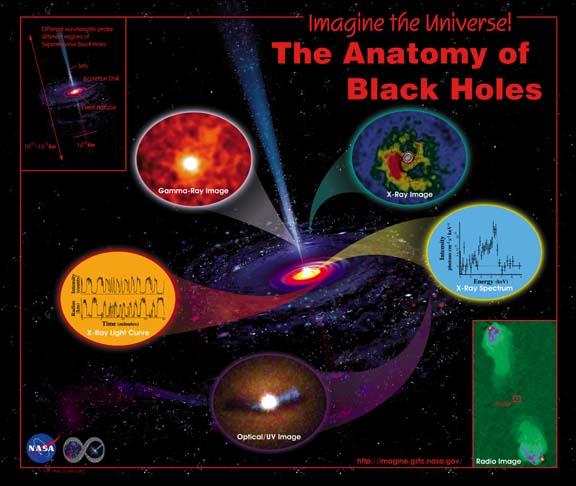 imagine the universe  black holes