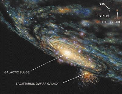maps of galaxies close to earth - photo #30