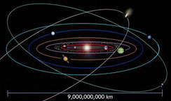 The cosmic distance scale the image of the solar system was made using real images of the planets it is not to scale the solar system is so large with respect to the size of the ccuart Choice Image