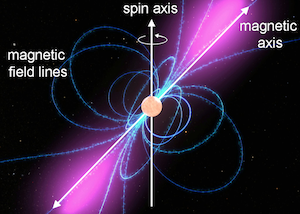 Artist conception of a pulsar with its magnetic field lines and particle jets